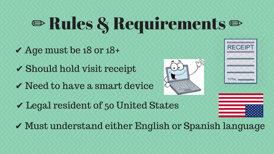 rules & requirement