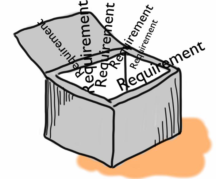 Rack Room Shoes Survey Rules