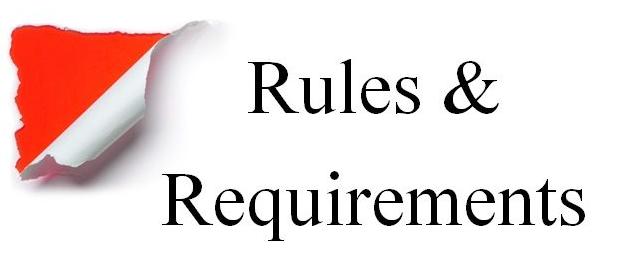 SurveySDM.com Rules
