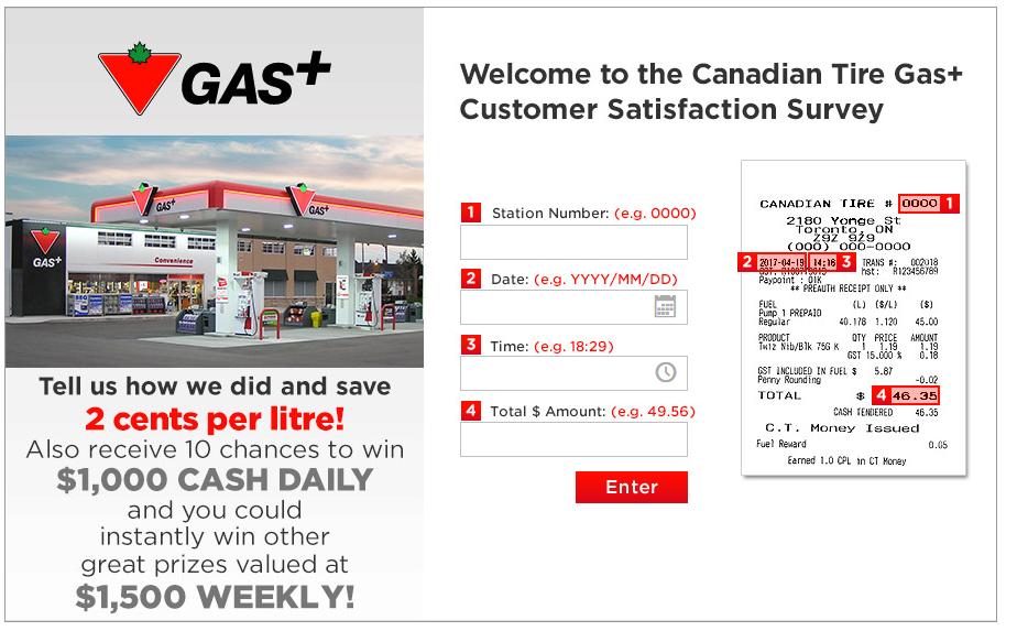 Canadian Tire Guest Satisfaction Survey