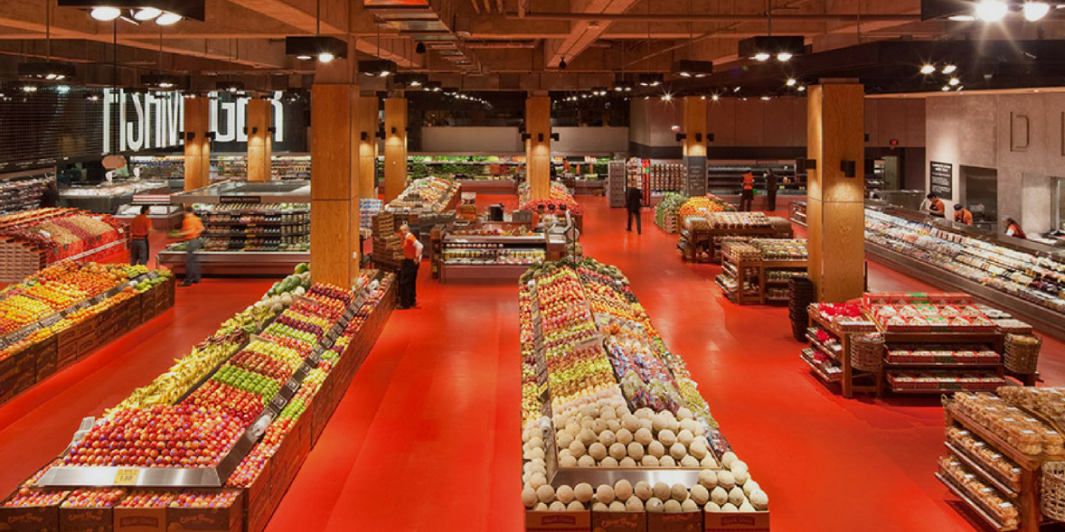 Loblaws Grocery Survey