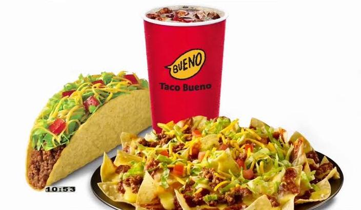 Taco Bueno Customer Survey
