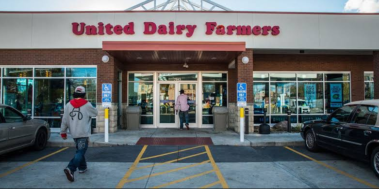 United Dairy Farmers Survey