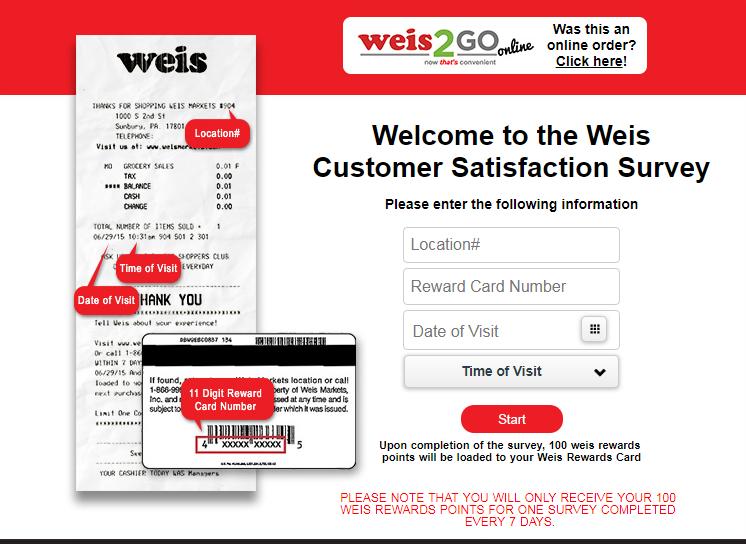 www.weisfeedback.com