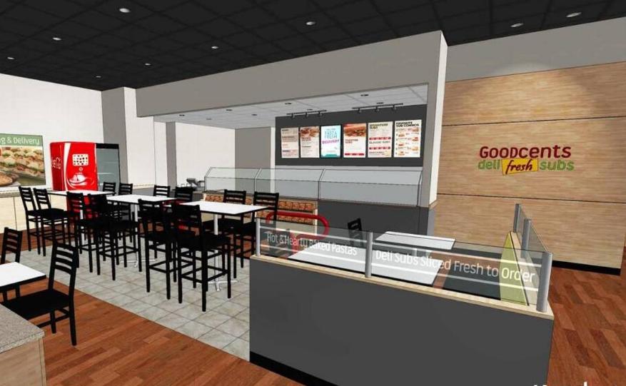 Goodcents Customer Survey