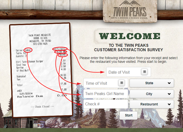 Twin Peaks Restaurant Survey
